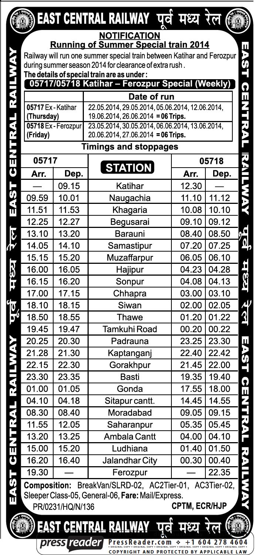 Rail Road Air-Indian Railways: May 2014